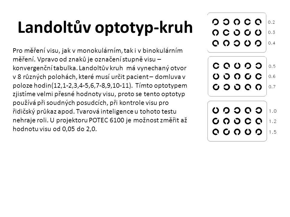Landoltův optotyp-kruh