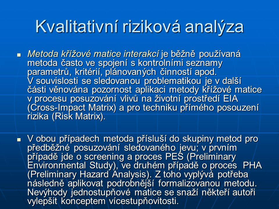 Kvalitativní riziková analýza