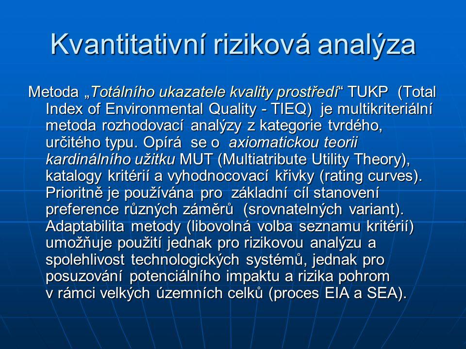 Kvantitativní riziková analýza
