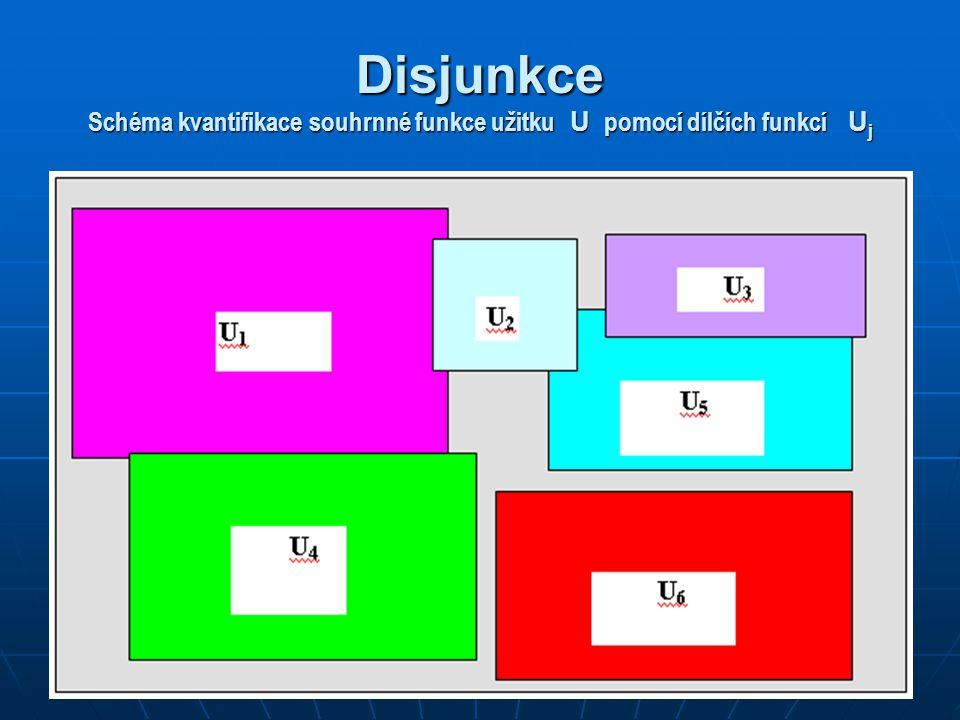 Disjunkce Schéma kvantifikace souhrnné funkce užitku U pomocí dílčích funkcí Uj