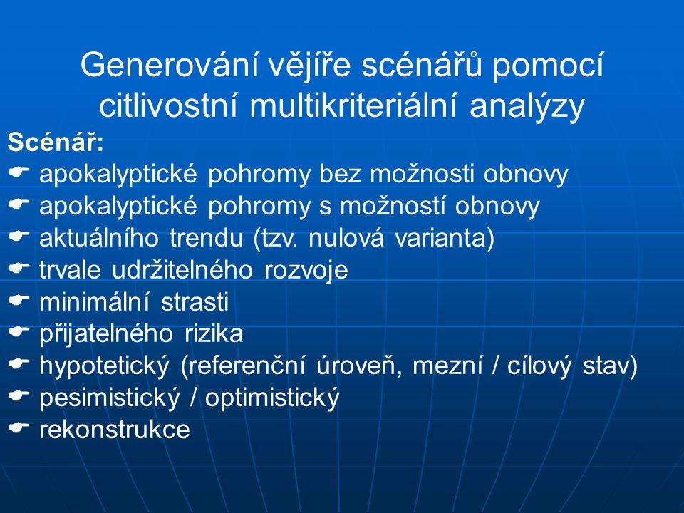Generování vějíře scénářů pomocí citlivostní multikriteriální analýzy