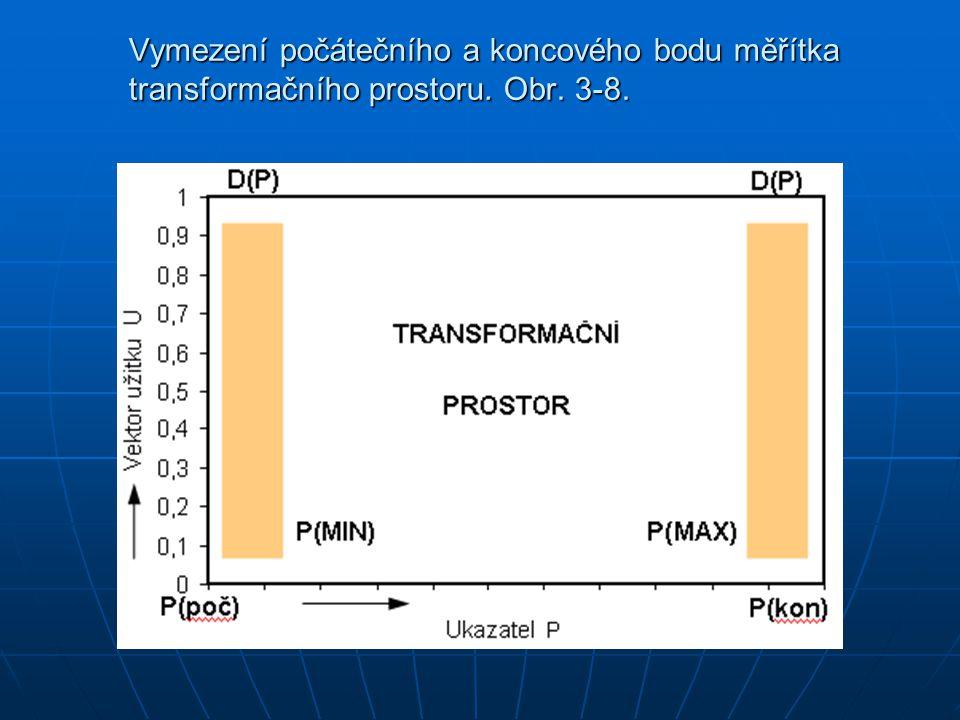 Vymezení počátečního a koncového bodu měřítka transformačního prostoru