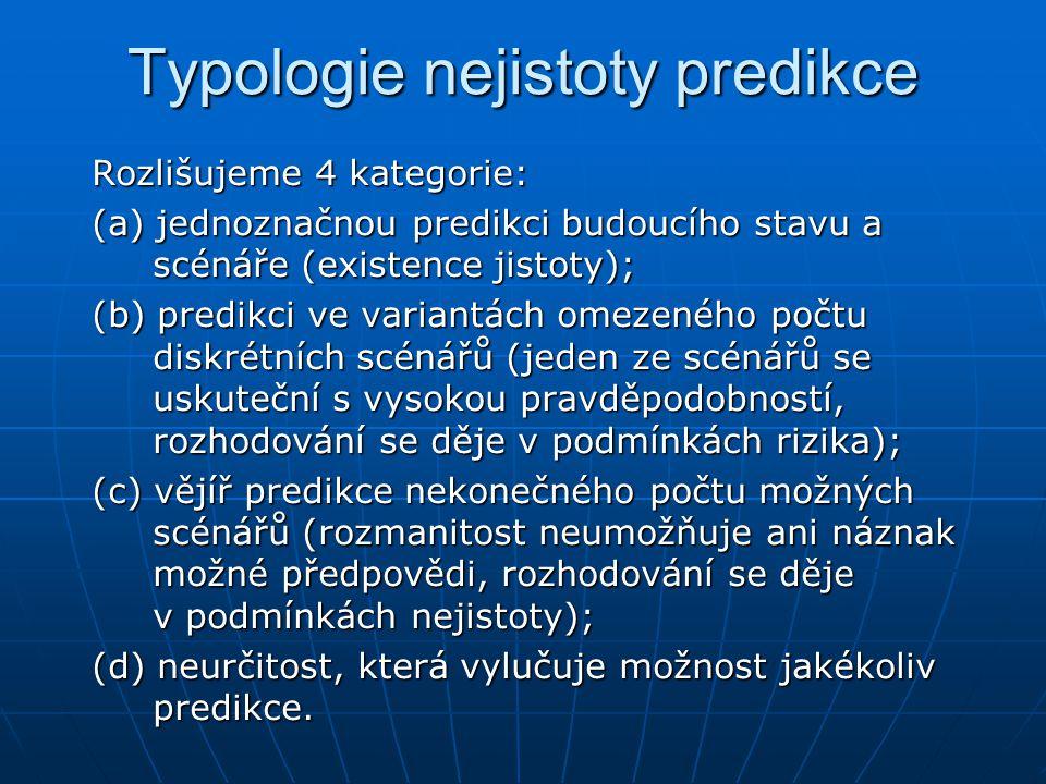 Typologie nejistoty predikce
