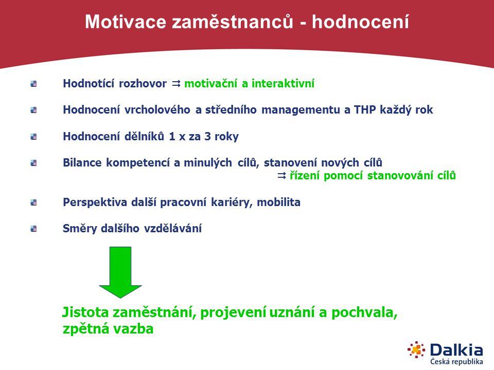 Motivace zaměstnanců - hodnocení
