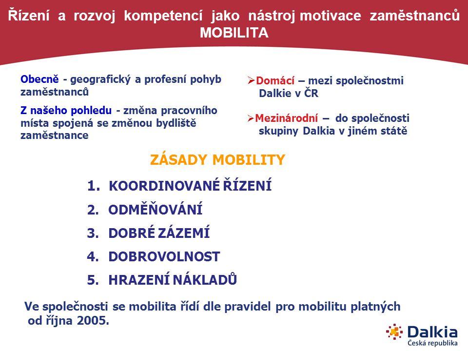 Řízení a rozvoj kompetencí jako nástroj motivace zaměstnanců MOBILITA