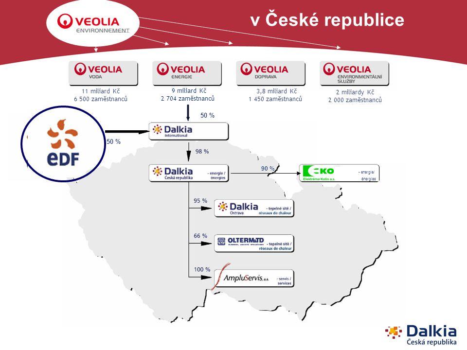 v České republice 11 miliard Kč 6 500 zaměstnanců 9 miliard Kč