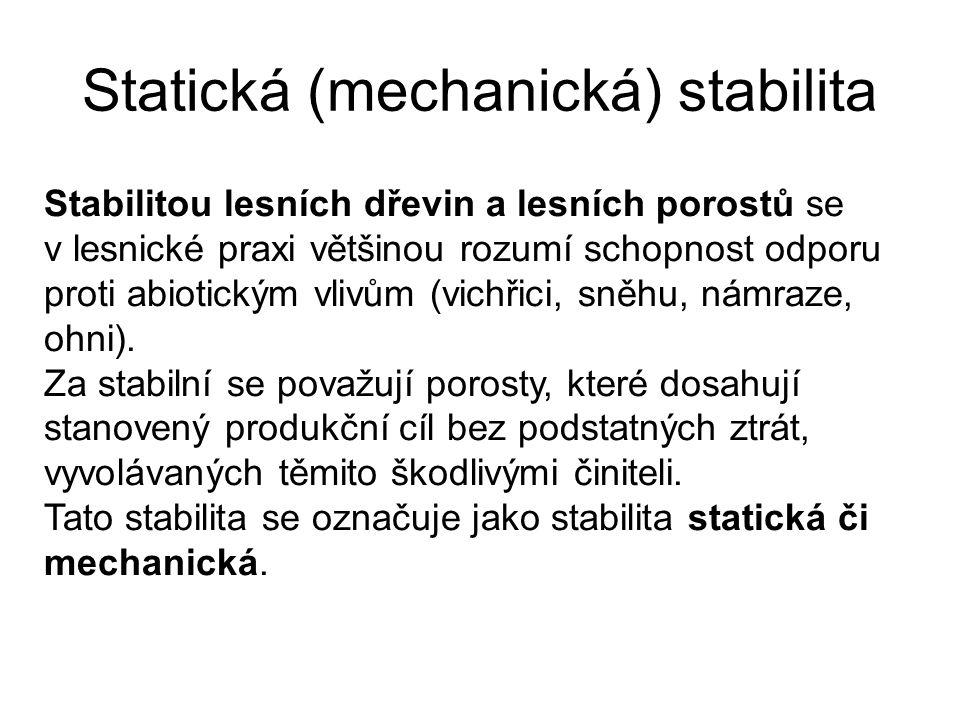 Statická (mechanická) stabilita