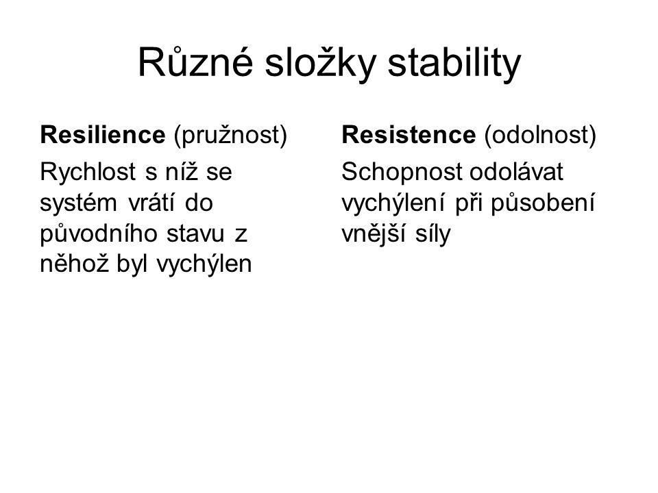 Různé složky stability