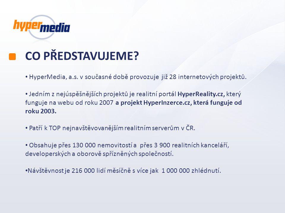 Co představujeme HyperMedia, a.s. v současné době provozuje již 28 internetových projektů.