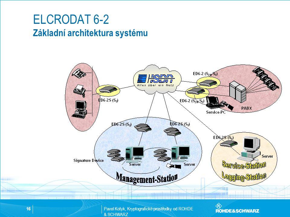 ELCRODAT 6-2 Základní architektura systému