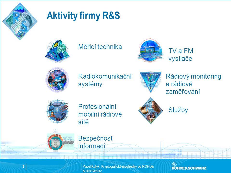 Aktivity firmy R&S Měřicí technika TV a FM vysílače