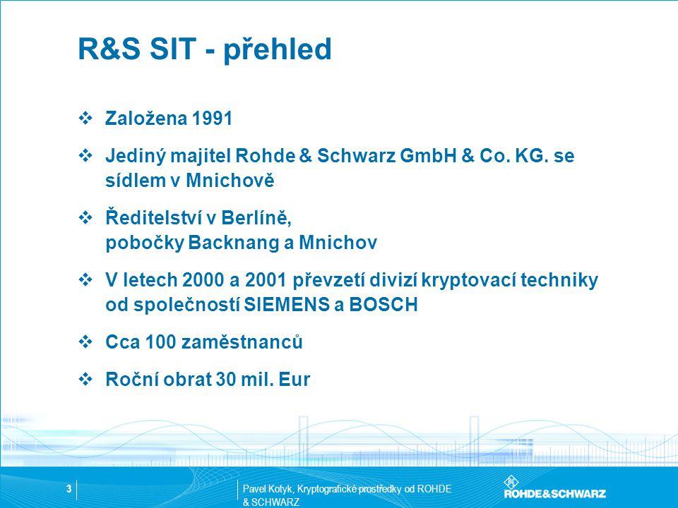 R&S SIT - přehled Založena 1991