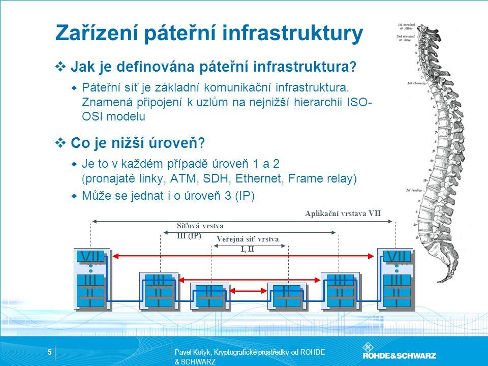 Zařízení páteřní infrastruktury