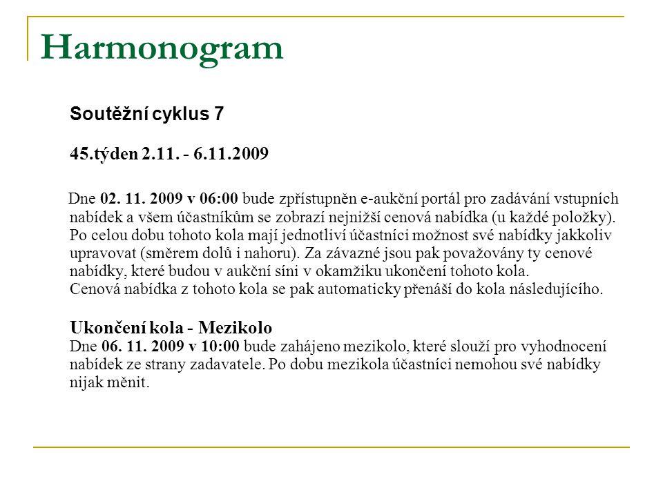 Harmonogram Soutěžní cyklus 7 45.týden 2.11. - 6.11.2009