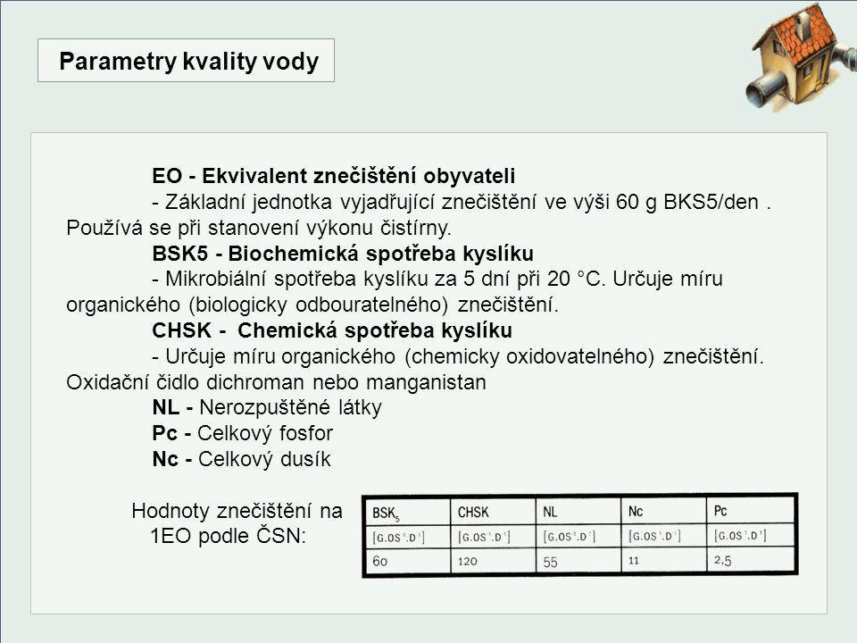 Parametry kvality vody