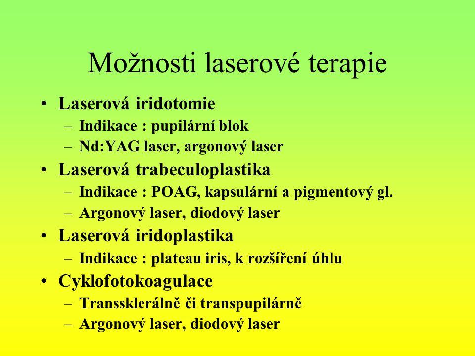 Možnosti laserové terapie