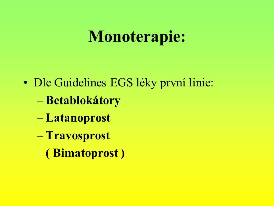 Monoterapie: Dle Guidelines EGS léky první linie: Betablokátory