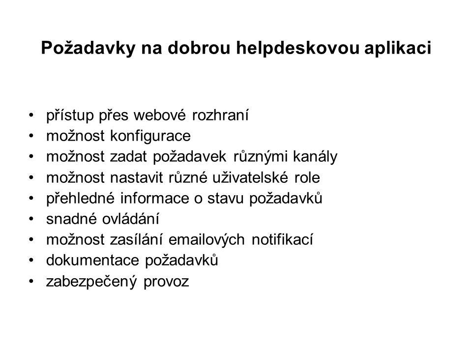 Požadavky na dobrou helpdeskovou aplikaci