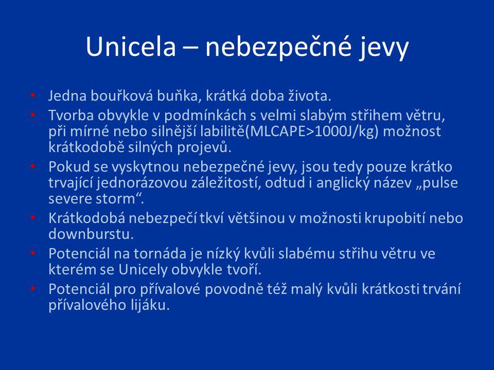 Unicela – nebezpečné jevy
