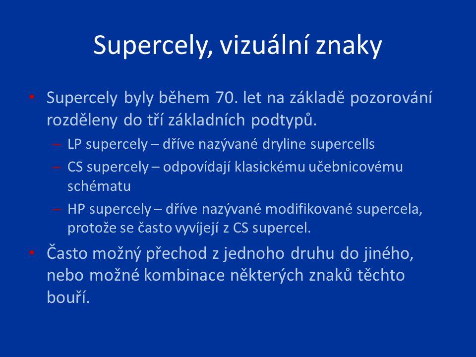 Supercely, vizuální znaky