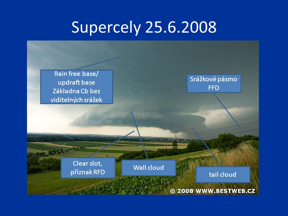 Supercely 25.6.2008 Rain free base/ updraft base Srážkové pásmo FFD