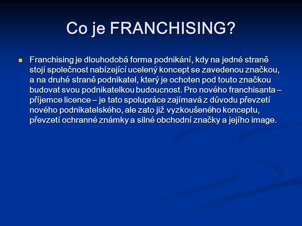Co je FRANCHISING