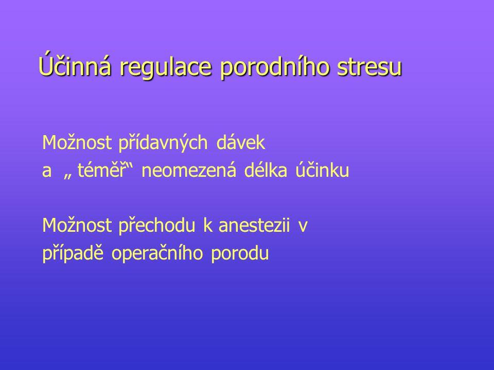 Účinná regulace porodního stresu