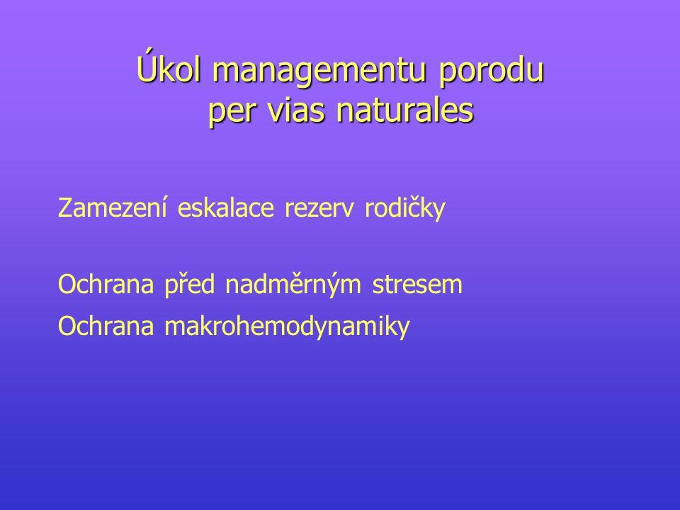 Úkol managementu porodu per vias naturales