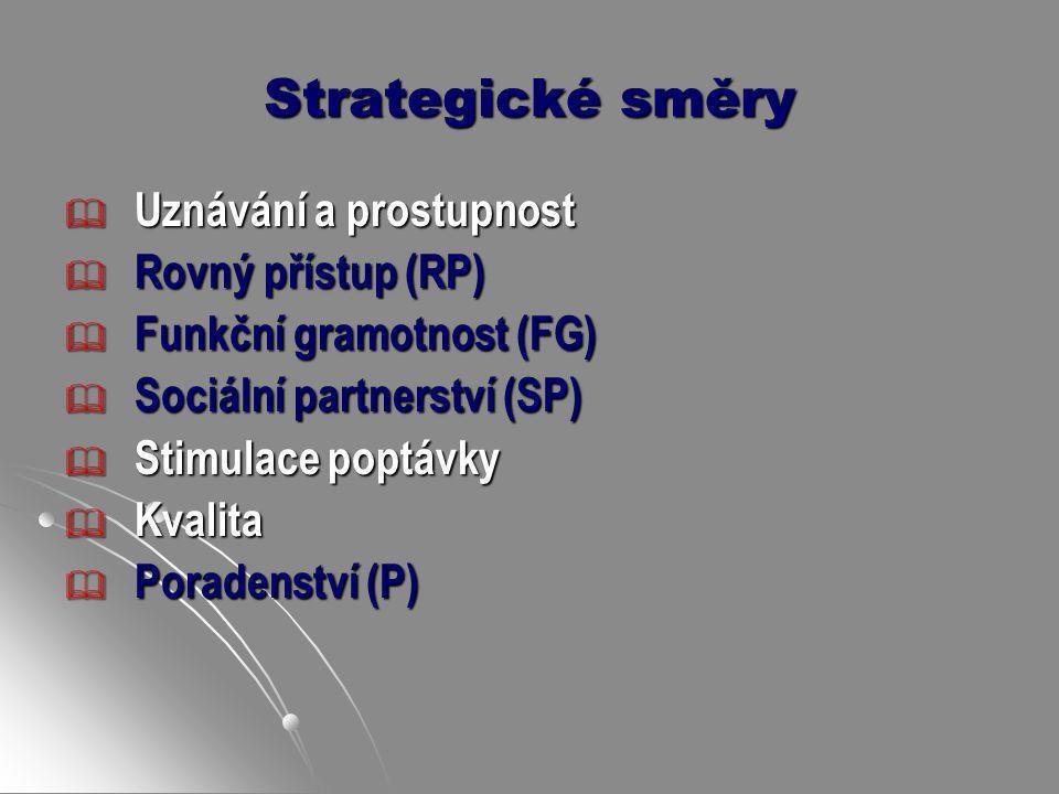 Strategické směry Uznávání a prostupnost Rovný přístup (RP)