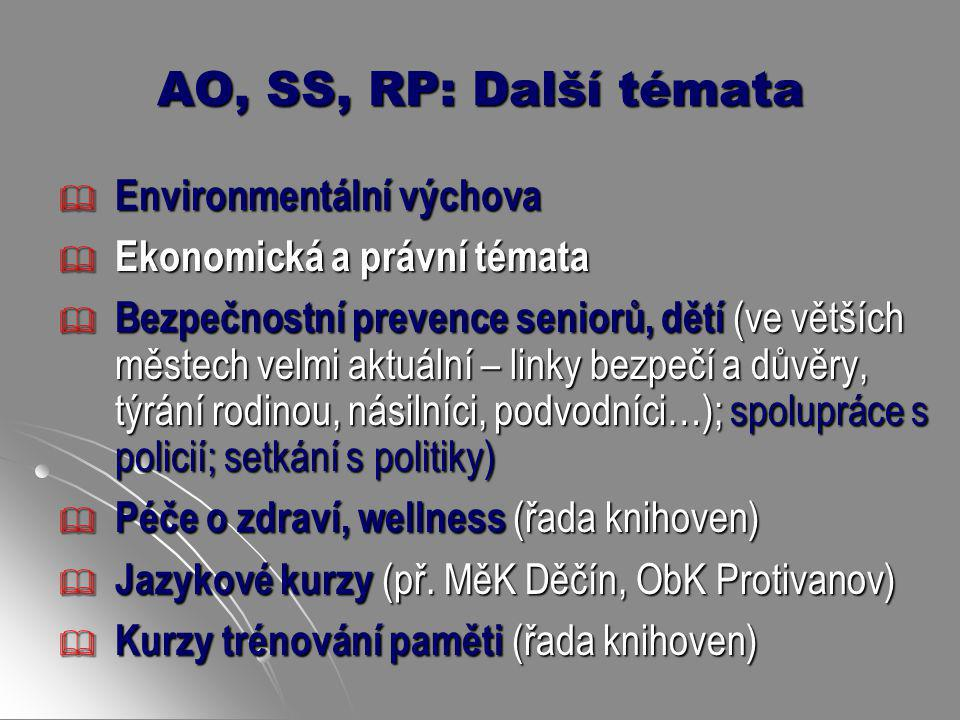 AO, SS, RP: Další témata Environmentální výchova