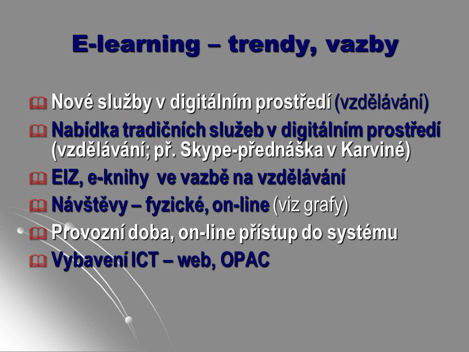 E-learning – trendy, vazby