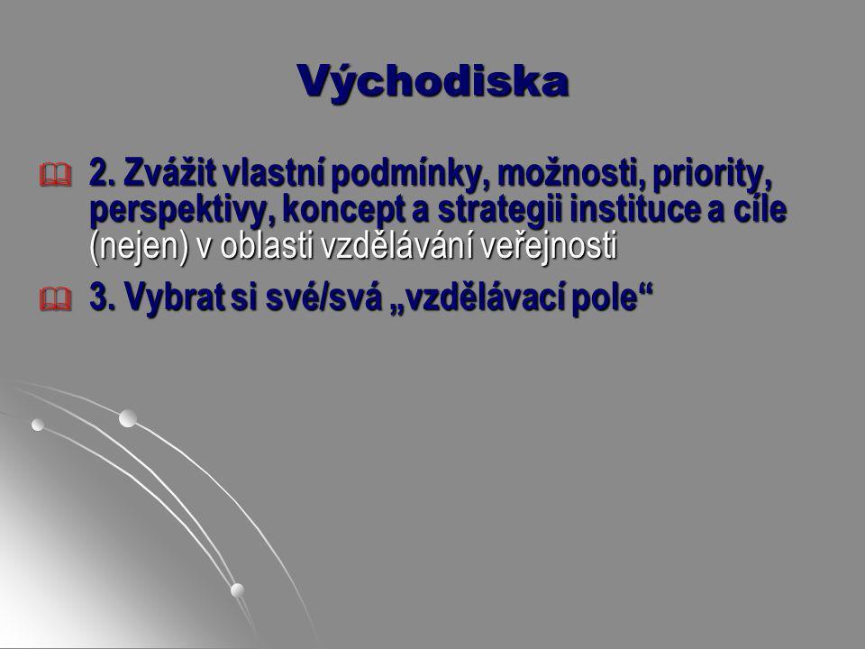 Východiska 2. Zvážit vlastní podmínky, možnosti, priority, perspektivy, koncept a strategii instituce a cíle (nejen) v oblasti vzdělávání veřejnosti.