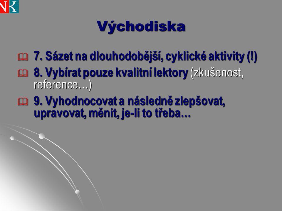 Východiska 7. Sázet na dlouhodobější, cyklické aktivity (!)
