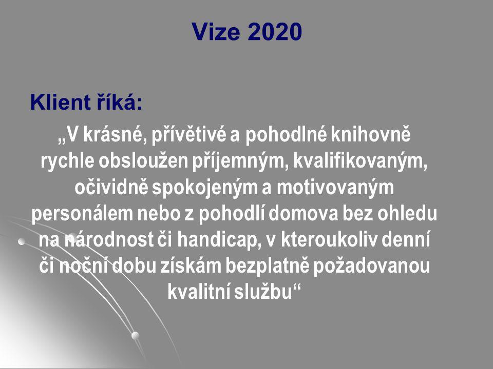 Vize 2020 Klient říká: