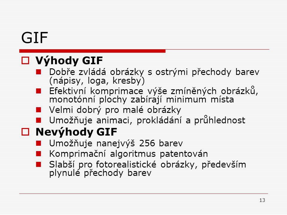 GIF Výhody GIF Nevýhody GIF