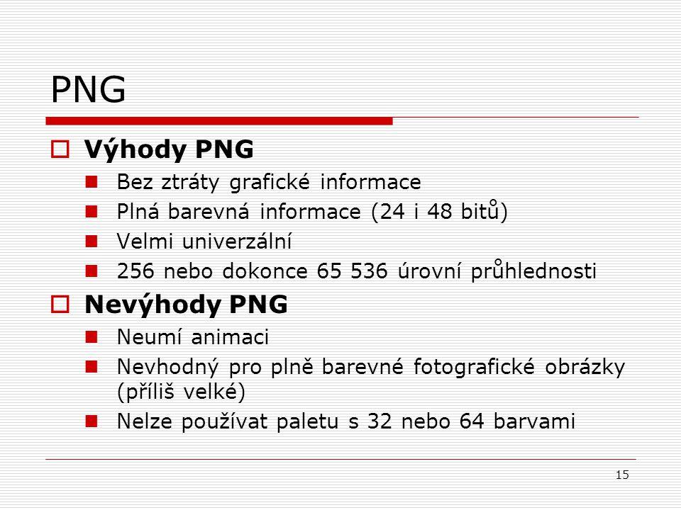PNG Výhody PNG Nevýhody PNG Bez ztráty grafické informace
