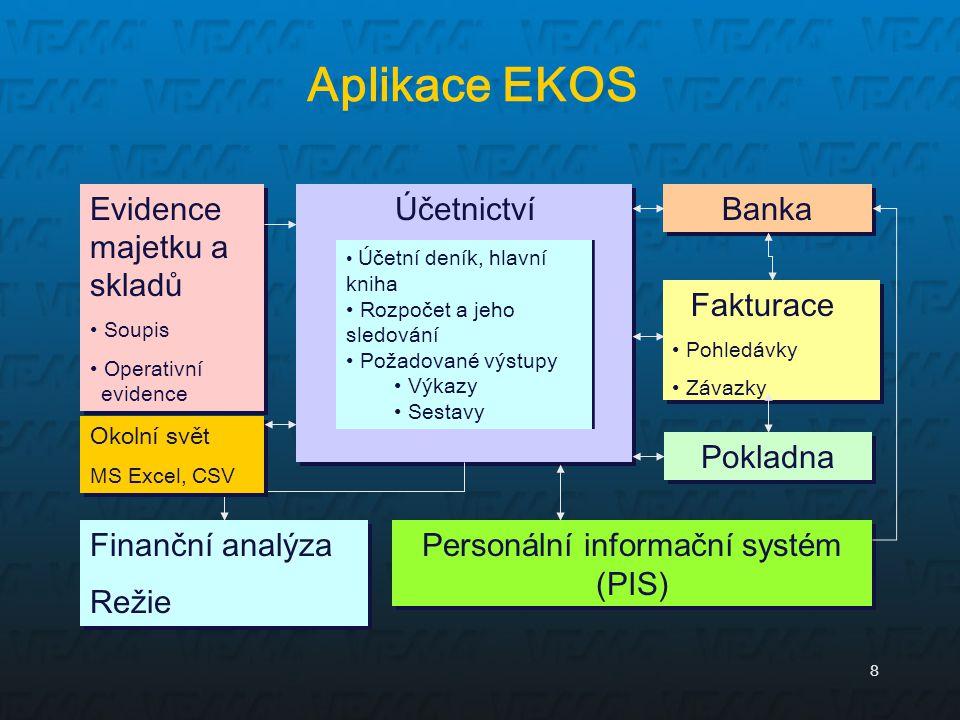 Personální informační systém (PIS)