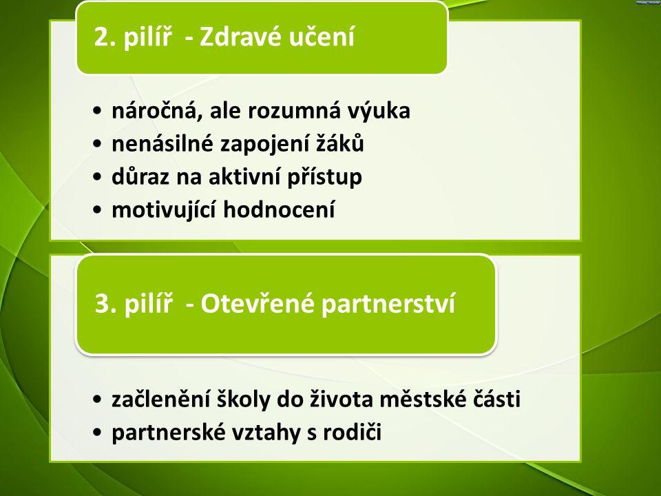 3. pilíř - Otevřené partnerství
