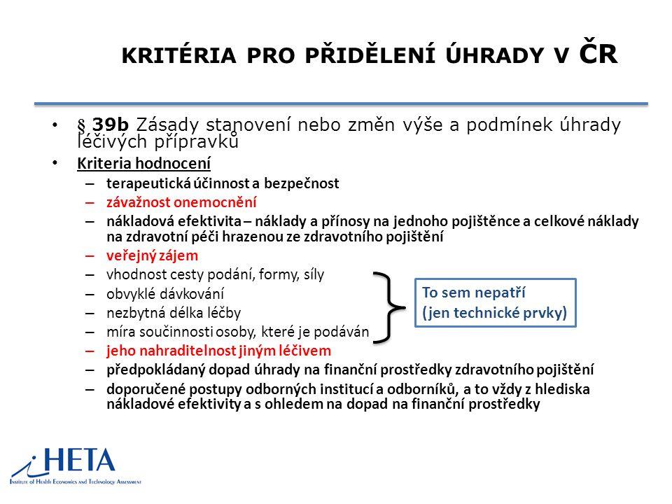 kritéria pro přidělení úhrady v ČR
