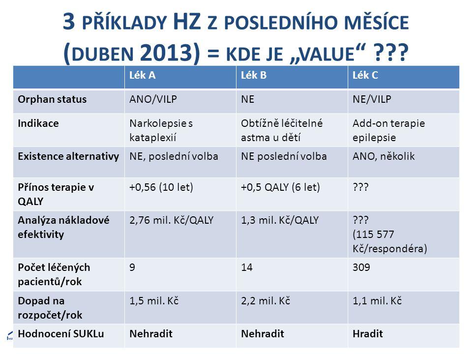 """3 příklady HZ z posledního měsíce (duben 2013) = kde je """"value"""