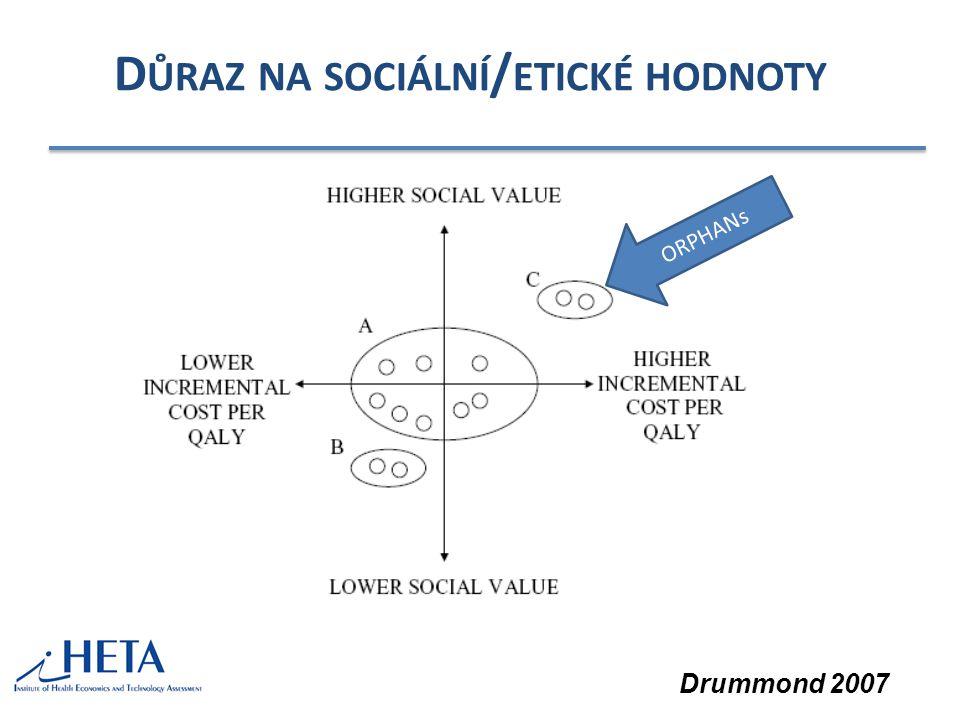 Důraz na sociální/etické hodnoty