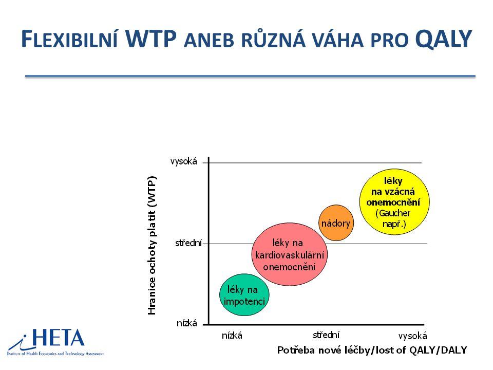 Flexibilní WTP aneb různá váha pro QALY