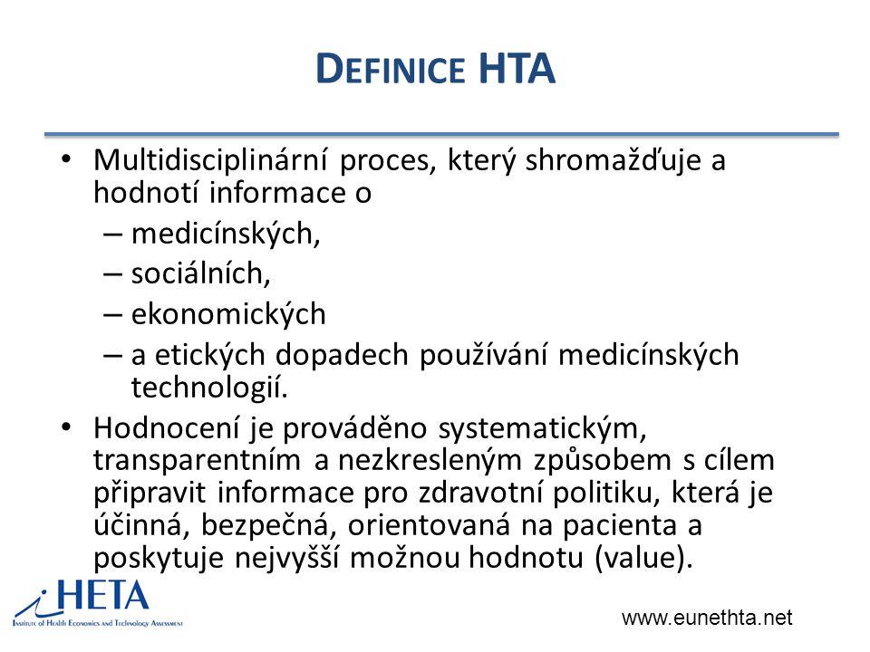 Definice HTA Multidisciplinární proces, který shromažďuje a hodnotí informace o. medicínských, sociálních,