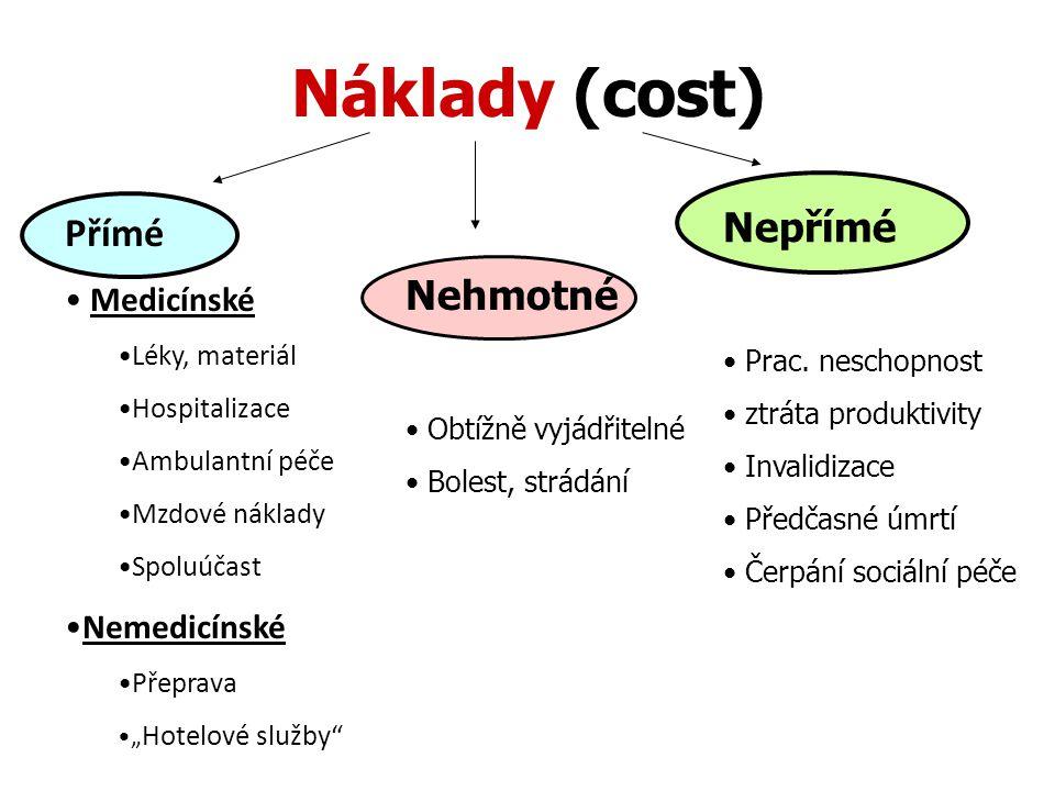 Náklady (cost) Nepřímé Přímé Nehmotné Medicínské Nemedicínské