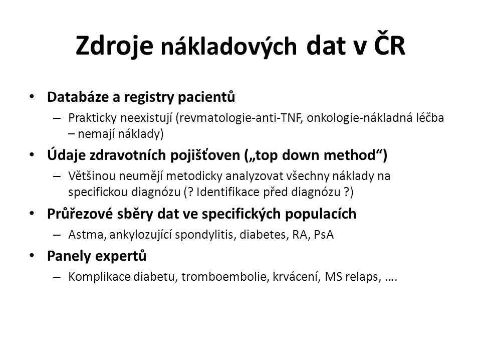 Zdroje nákladových dat v ČR