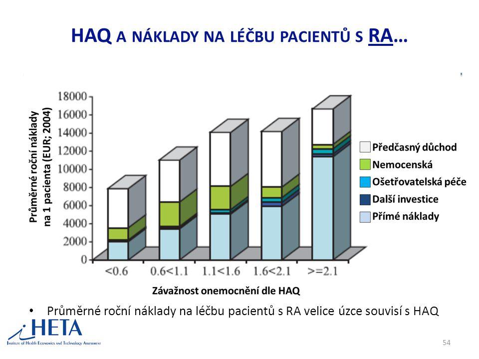 HAQ a náklady na léčbu pacientů s RA…