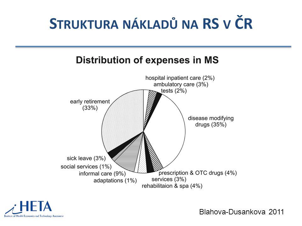 Struktura nákladů na RS v ČR