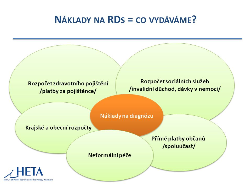 Náklady na RDs = co vydáváme