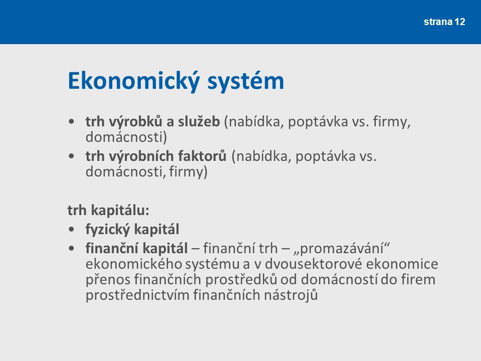Ekonomický systém trh výrobků a služeb (nabídka, poptávka vs. firmy, domácnosti) trh výrobních faktorů (nabídka, poptávka vs. domácnosti, firmy)