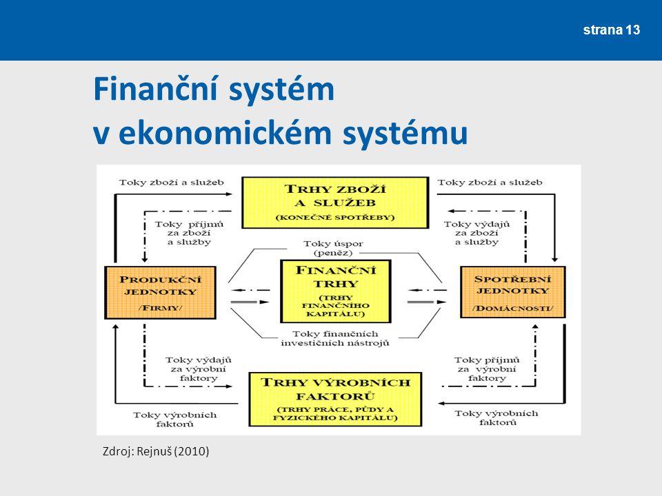 Finanční systém v ekonomickém systému